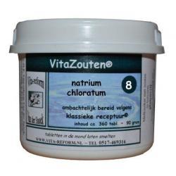 Natrium chloratum/mur. Nr. 08