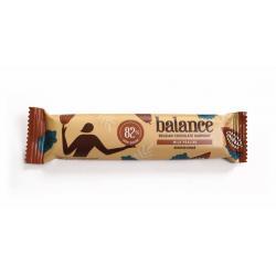 Chocolade reep melk praline