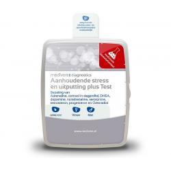 Burnout plus combitest